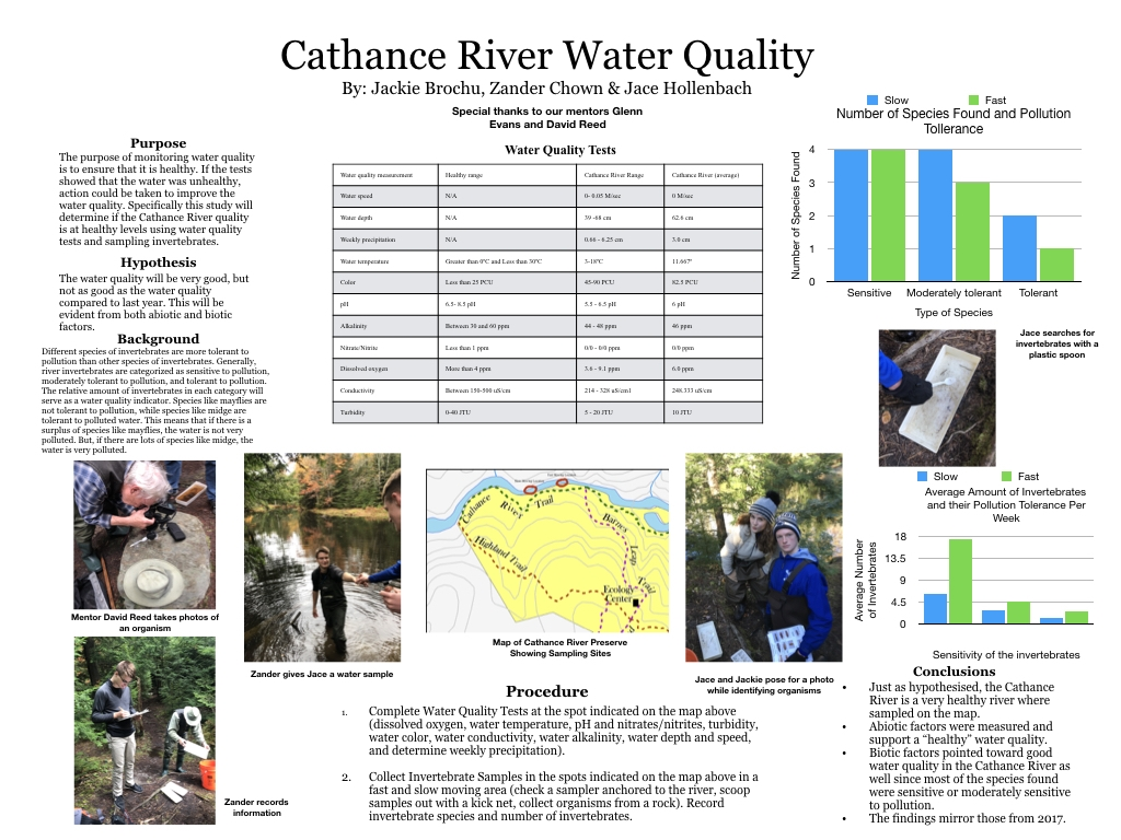 Student Work » Cathance River Education Alliance